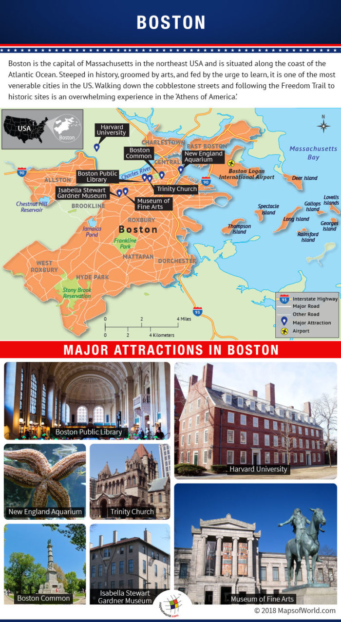 Infographic Depicting Boston Tourist Attractions