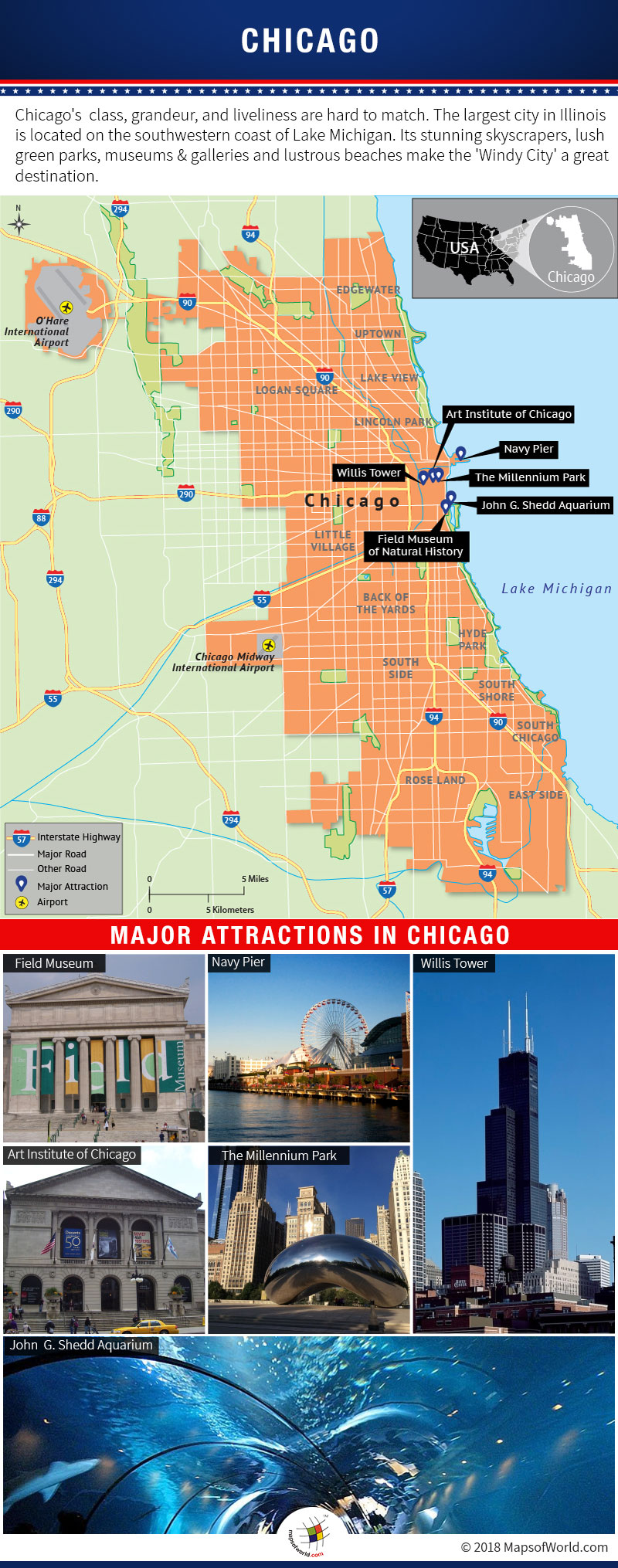 Infographic Depicting Chicago Tourist Attractions - Answers on