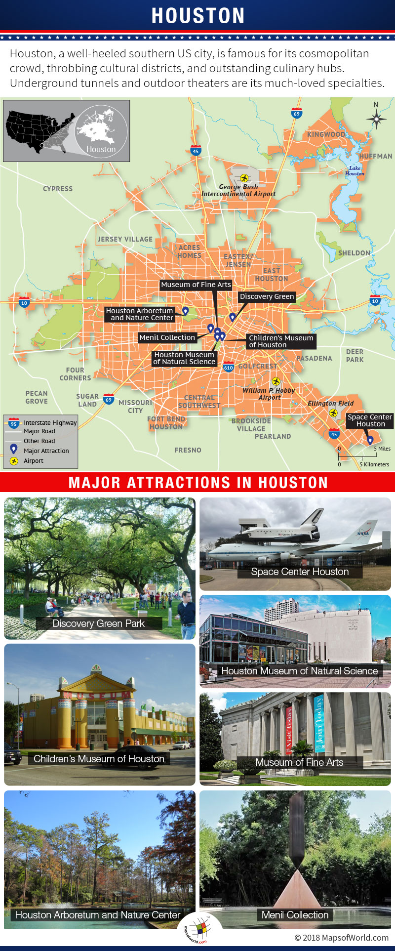 Infographic Depicting Houston's Tourist Attractions