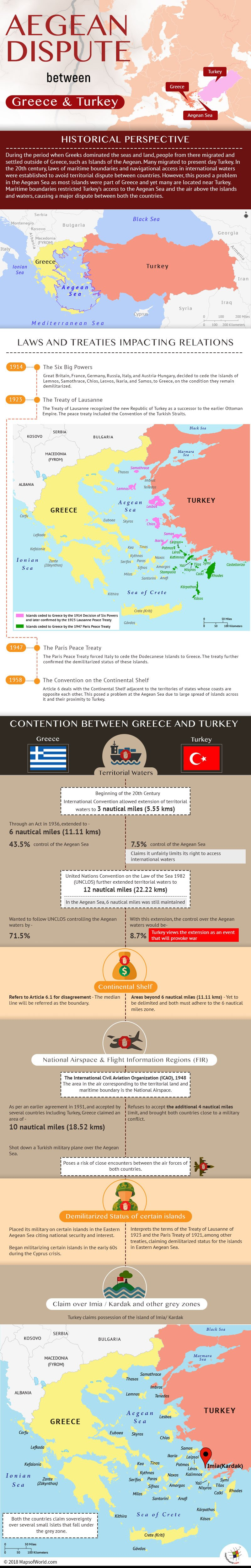 Infographic describing Aegean Dispute