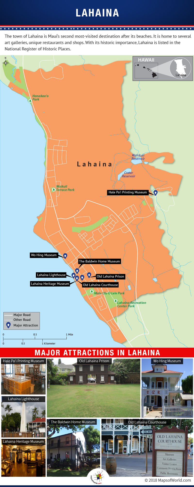 Infographic Depicting Lahaina Tourist Attractions