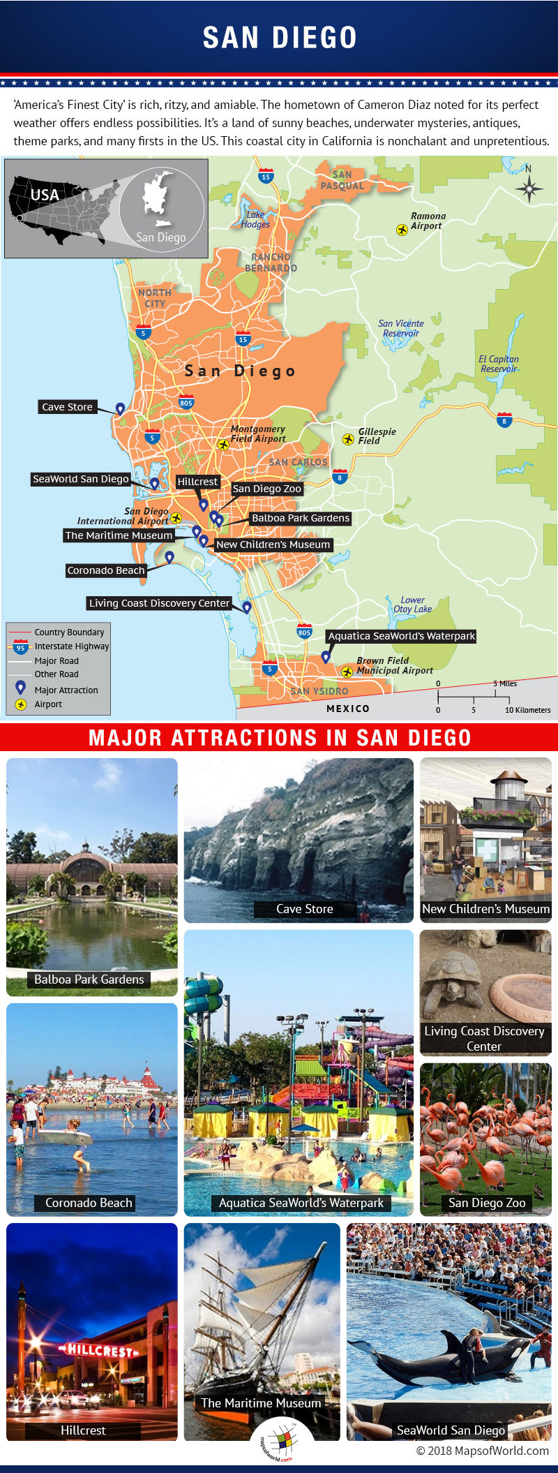 Infographic Depicting San Diego Tourist Attractions