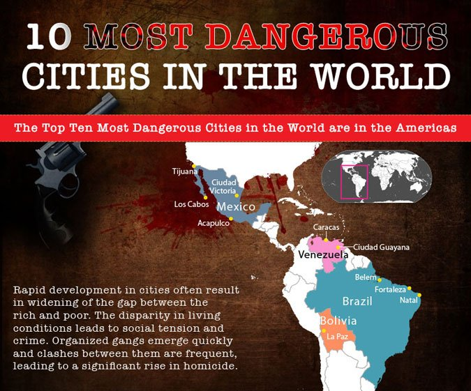 939a850981d1eb What are ten most dangerous cities in the US  - Answers