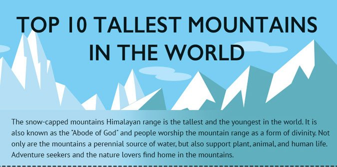 What are the top 10 highest/tallest mountains in the world ...
