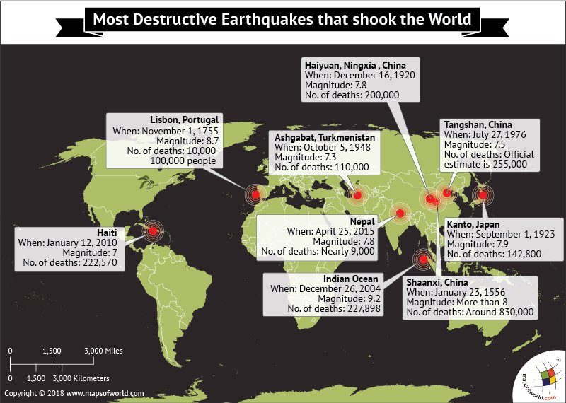 World Map highlight Destructive Earthquakes (over magnitude 7)