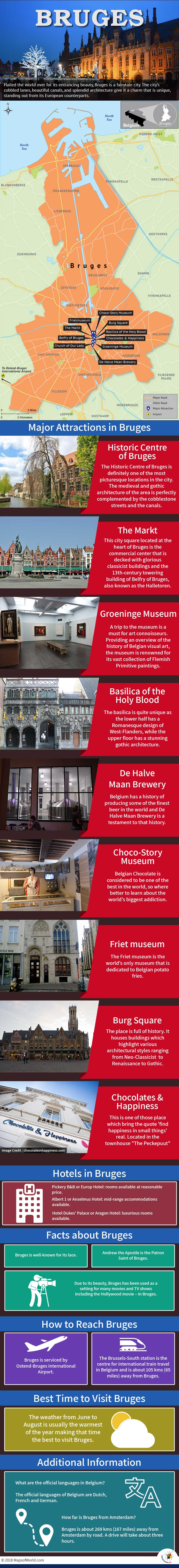 Infographic Depicting Bruges Tourist Attractions
