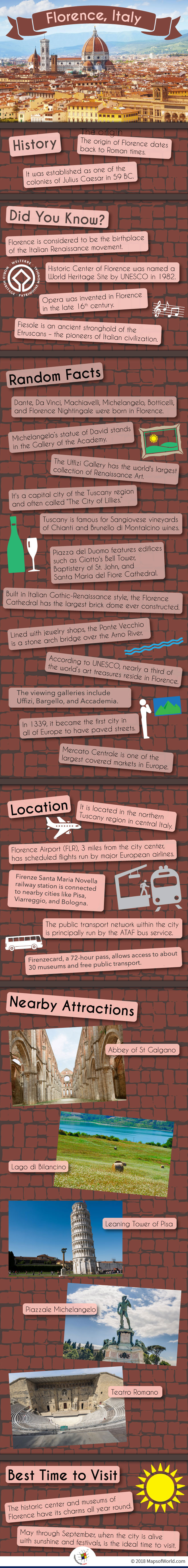 Infographic Depiction Quick Facts about Florence