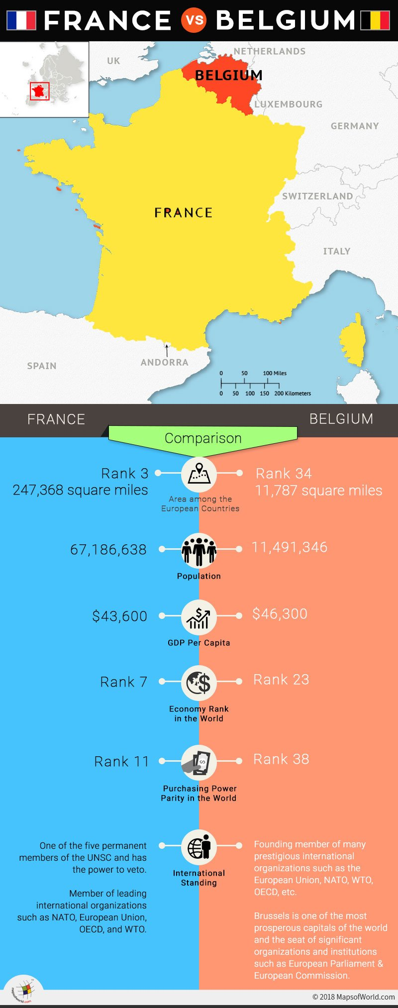 How Big is France
