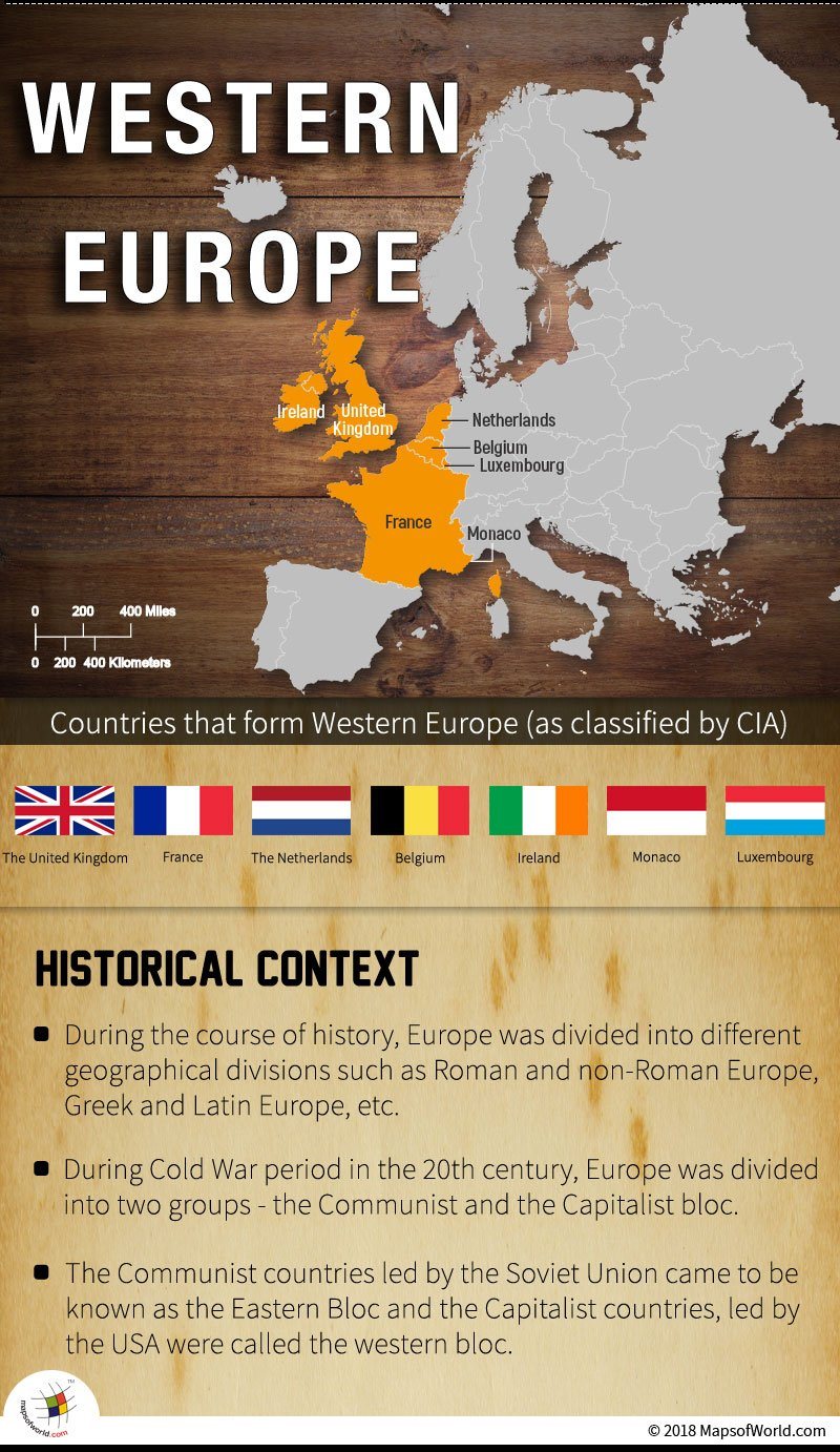 Infographic elaborating countries in Western Europe
