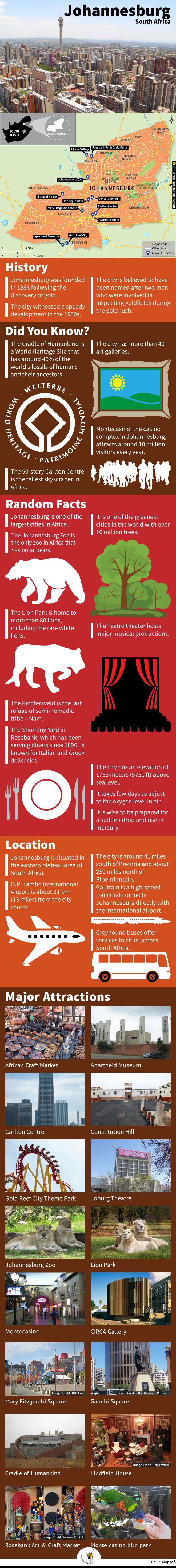 Infographic Depicting Johannesburg Tourist Attractions