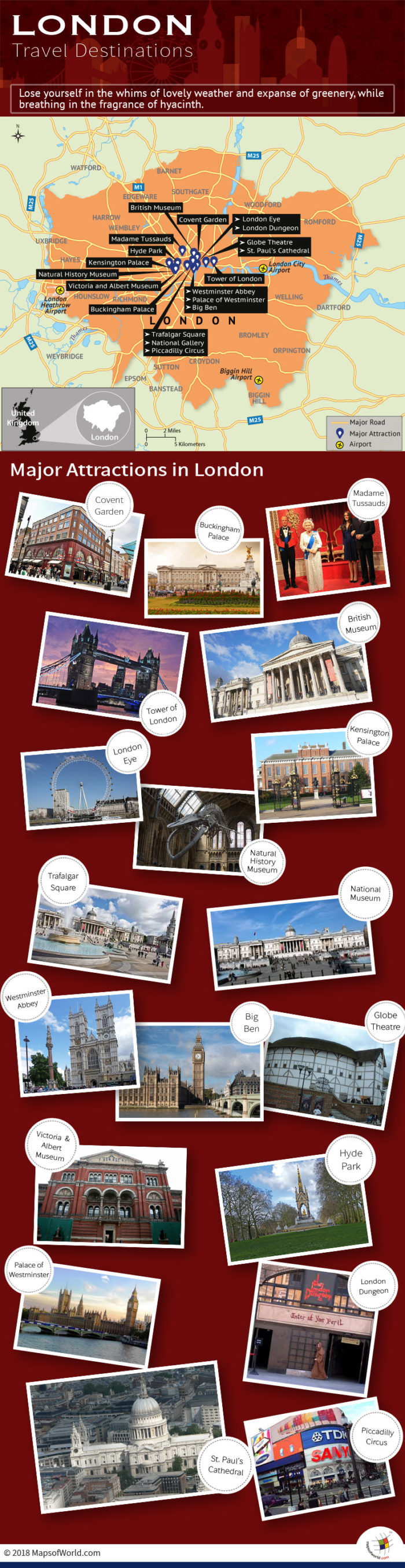 Infographic Depicting London Tourist Attractions