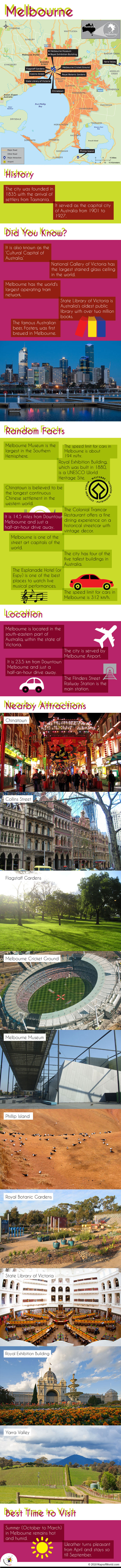 Infographic Depicting Melbourne Tourist Attractions