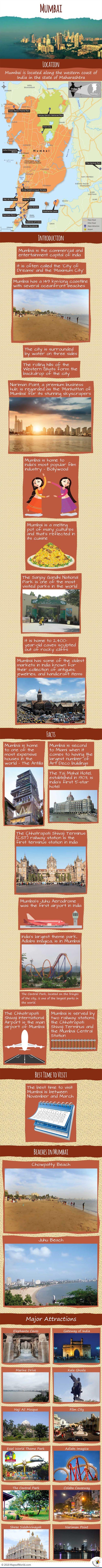 Infographic Depicting Mumbai Tourist Attractions