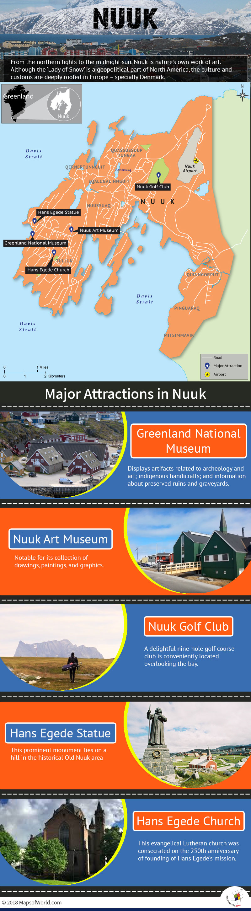 Infographic Depicting Nuuk Tourist Attractions