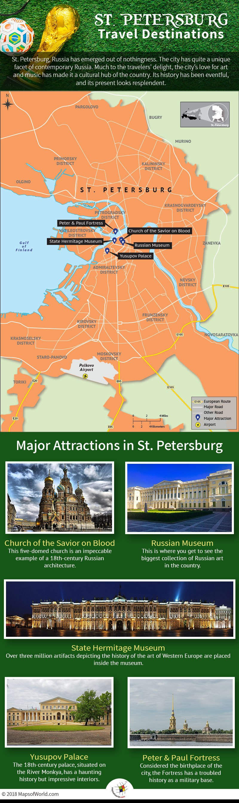 Infographic Depicting St Petersburg Tourist Attractions