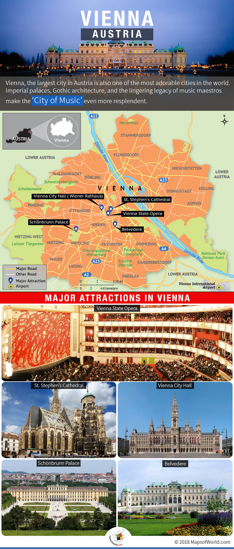 Infographic Depicting Vienna Tourist Attractions