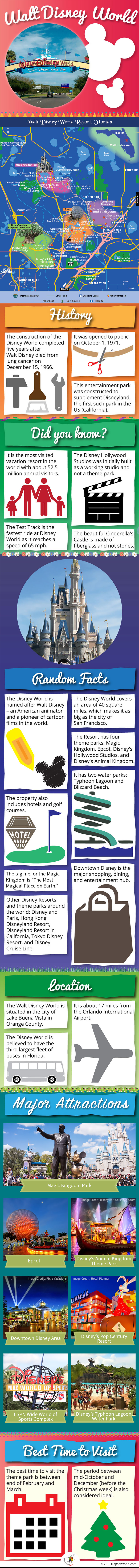 Infographic Depicting Walt Disney World Fast Facts