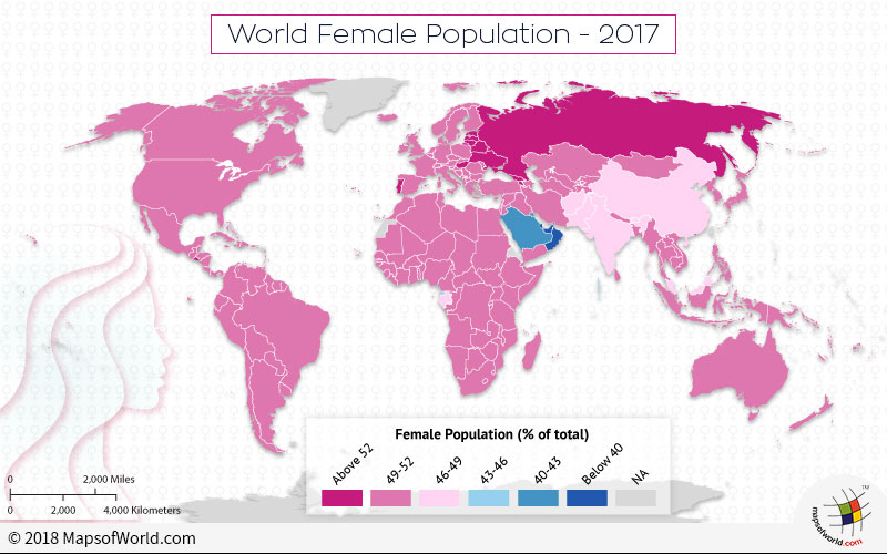 What Is The Female Population Around The World - Answers-1245