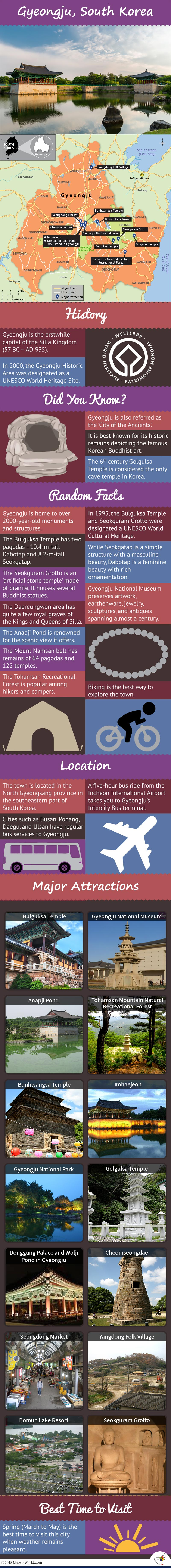 Infographic Depicting Gyeongju Tourist Attractions