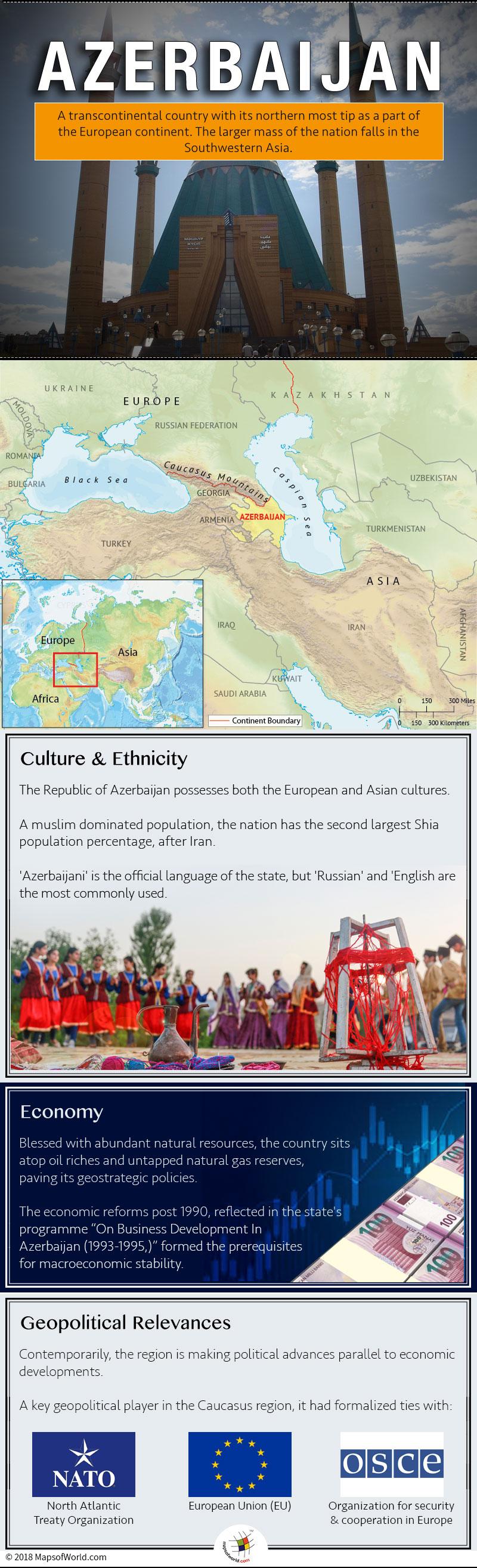 Is Azerbaijan in Europe or Asia?