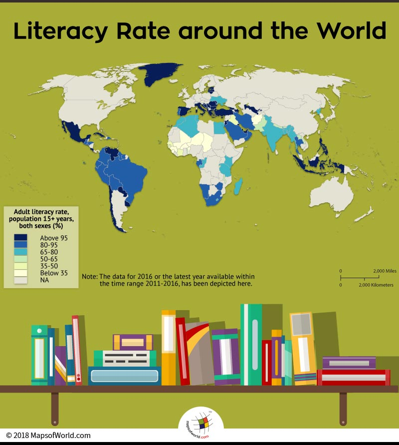 World Map depicting nations and their literacy rates