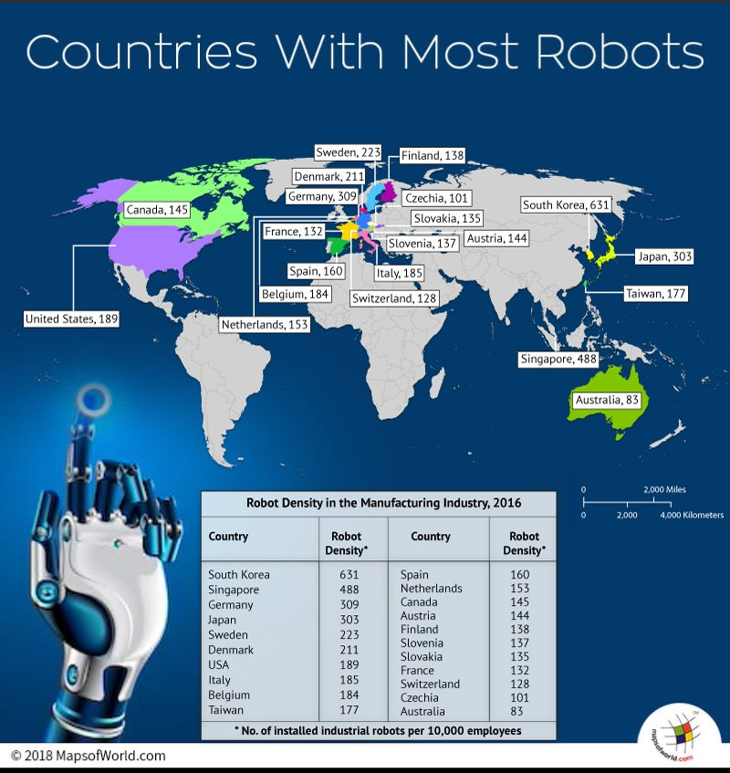 What countries have most robots?