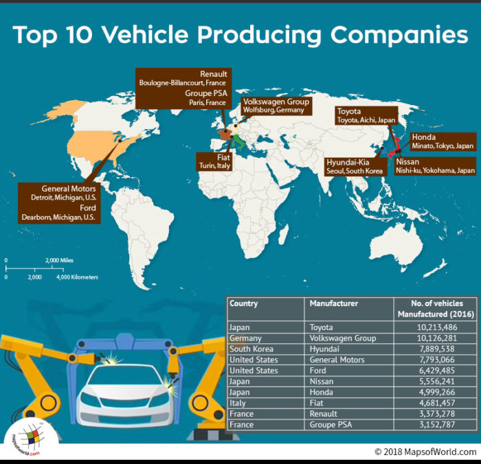 World map depicting top manufacturing companies