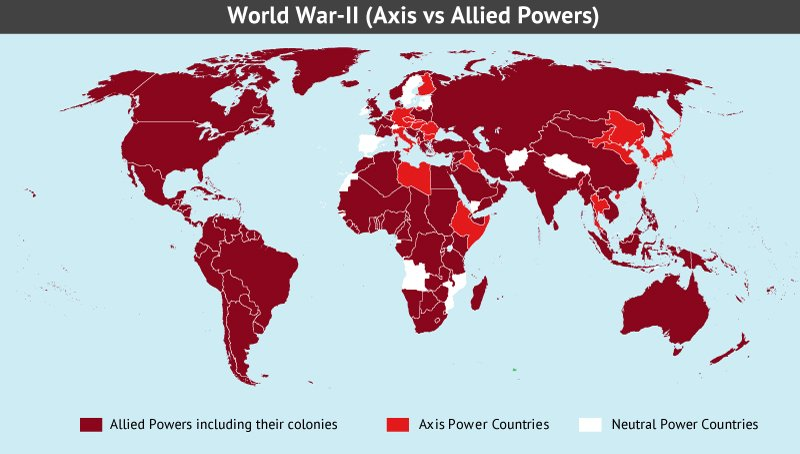World War II - Answers