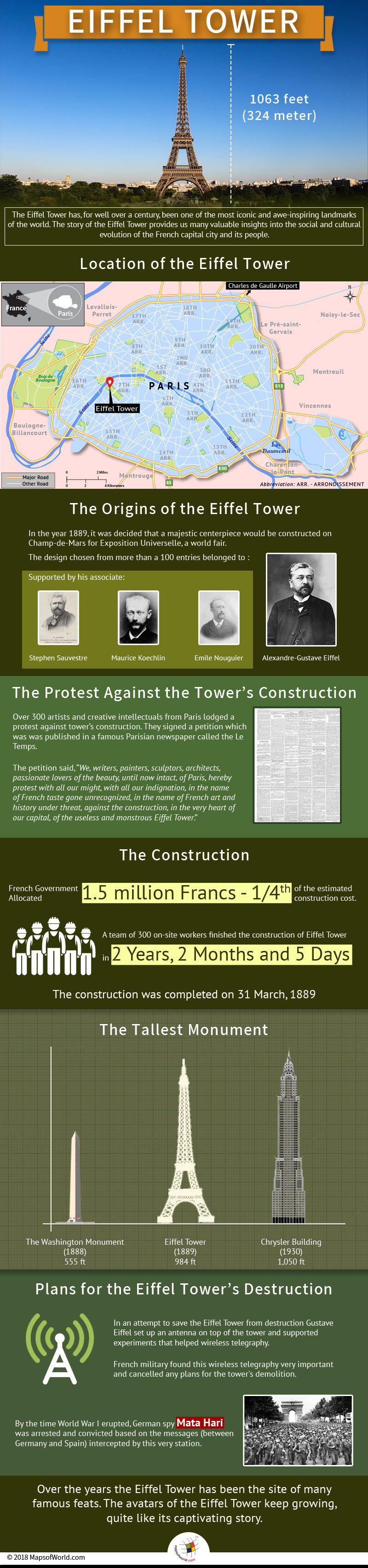 Infographic elaborating the story of the Eiffel Tower