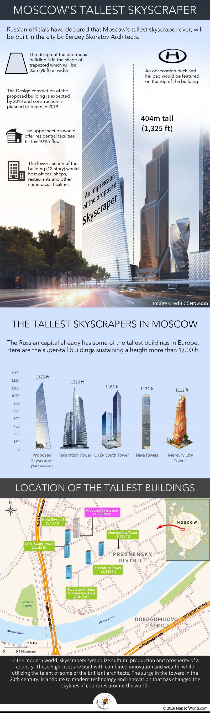 Is Moscow going to build its tallest skyscraper?