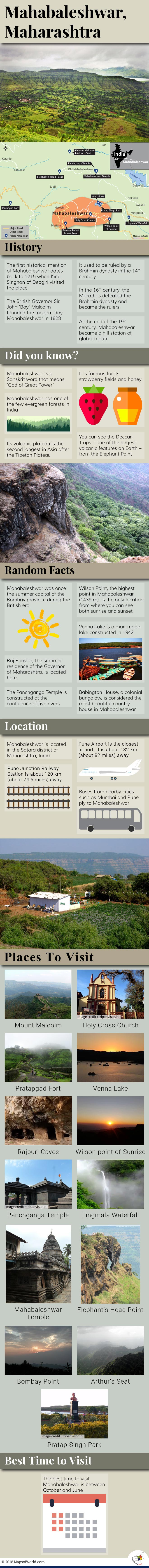 Infographic Depicting Mahabaleshwar Tourist Attractions