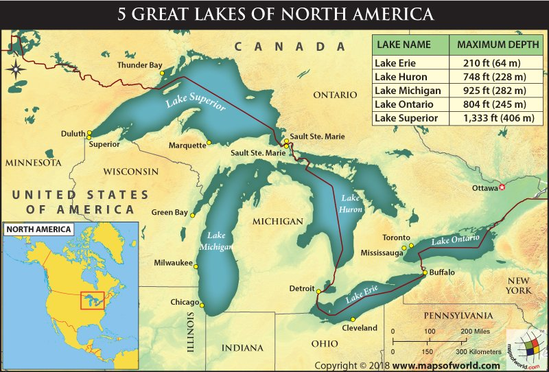How deep are the 5 Great Lakes of North America?