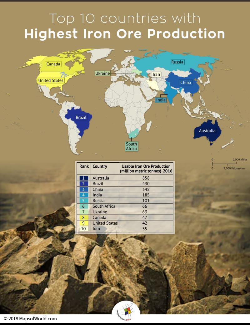 World map showing top 10 iron ore producing nations