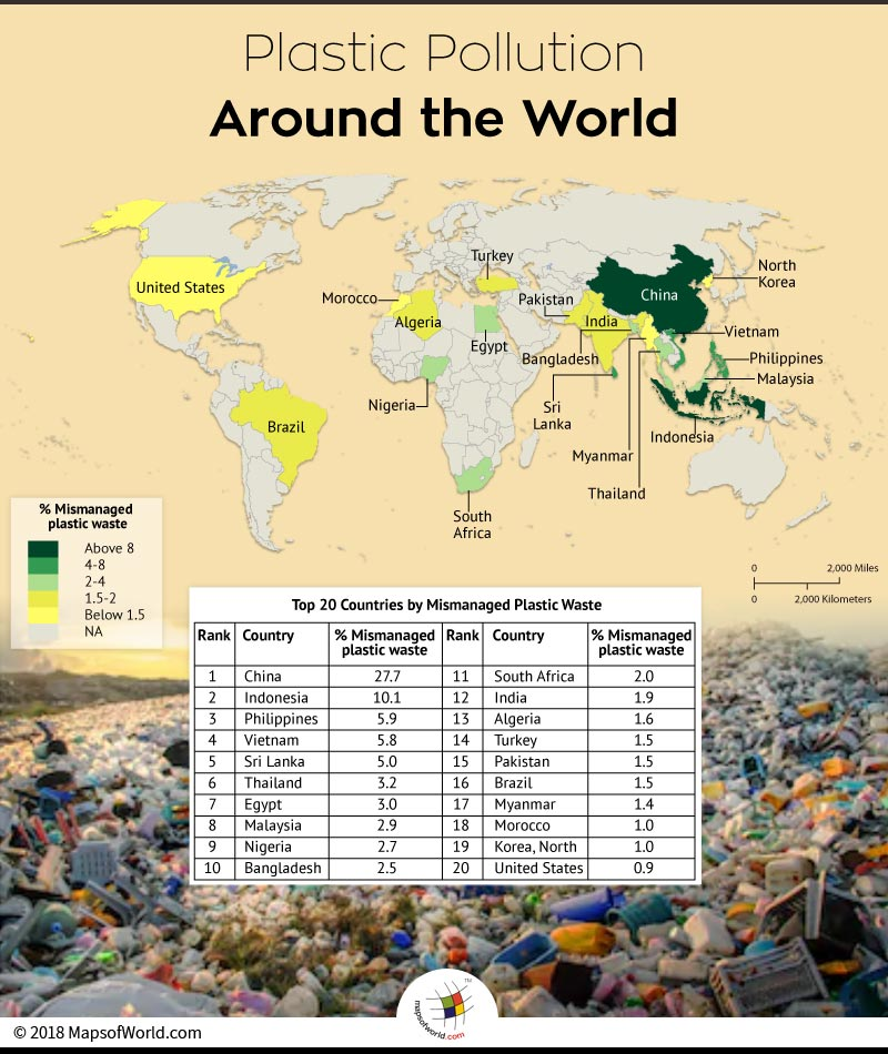 World map depicting top 20 countries contributing to plastic pollution