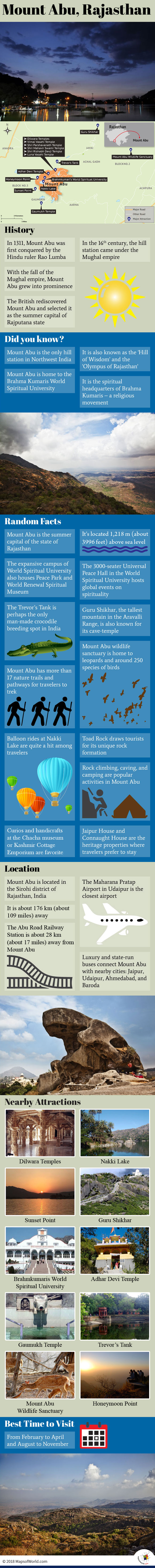 Infographic Depicting Mount Abu Tourist Attractions