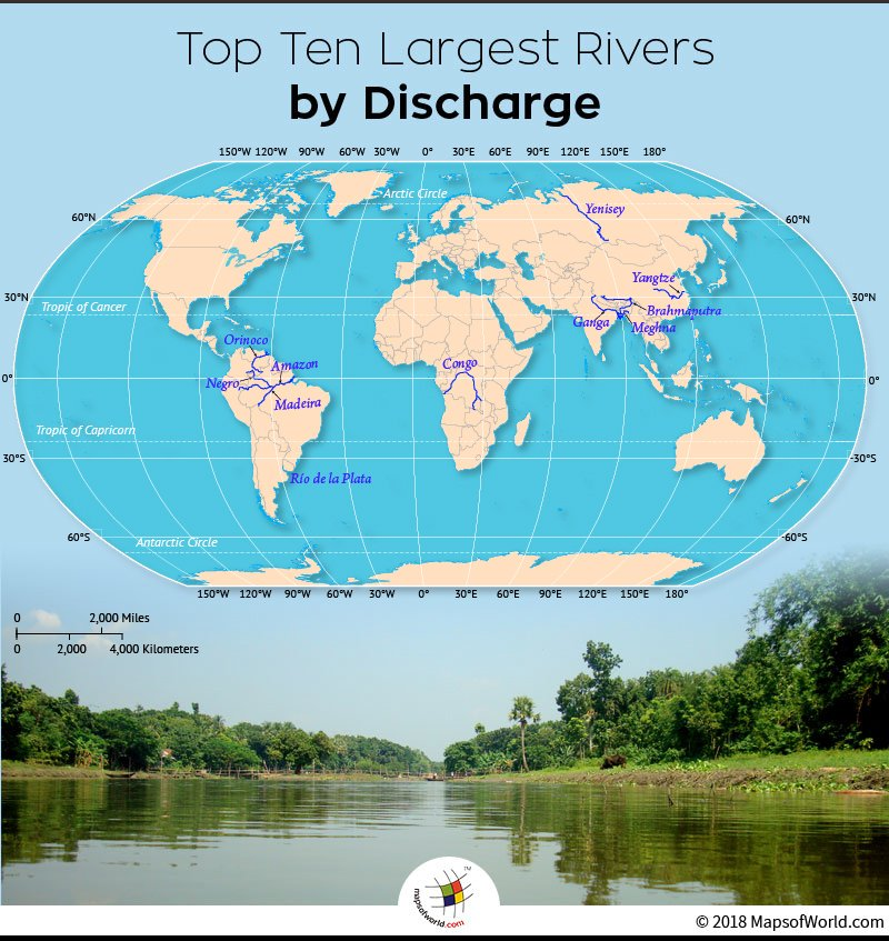 World map showing the largest rivers by discharge