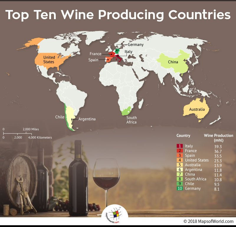 Top Ten Wine Producing countries