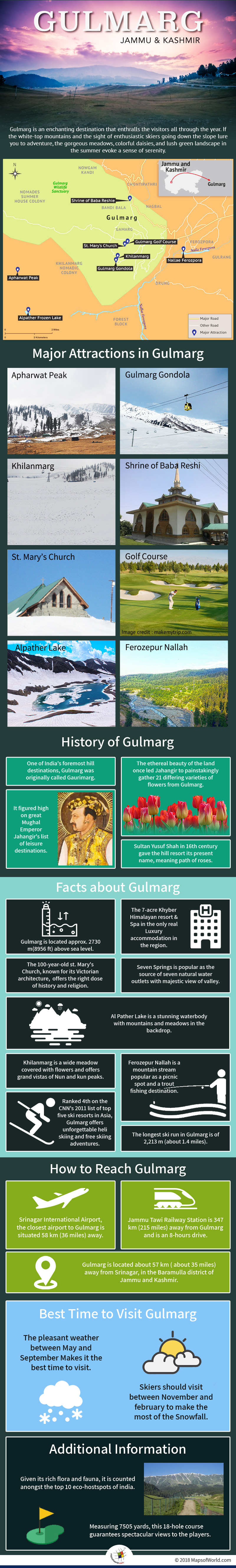 Infographic Depicting gulmarg's Attractions and Facts