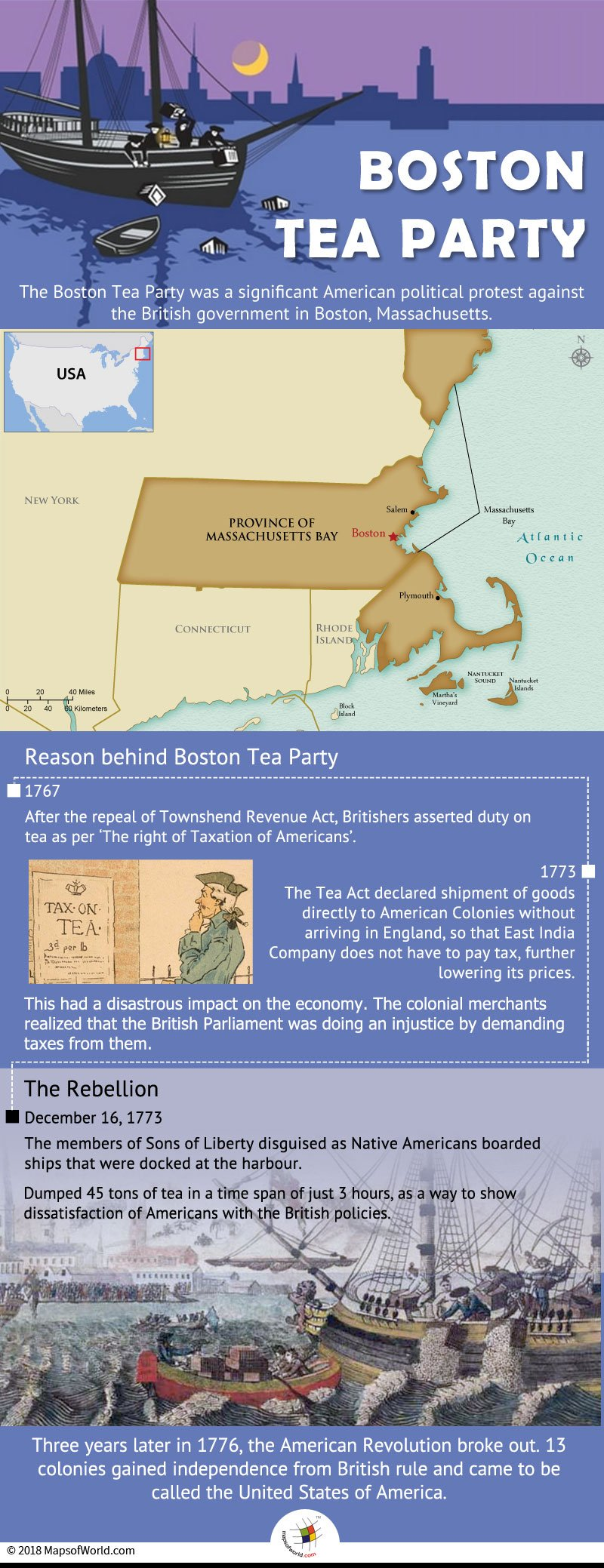 Infographic elaborating what led to Boston Tea Party