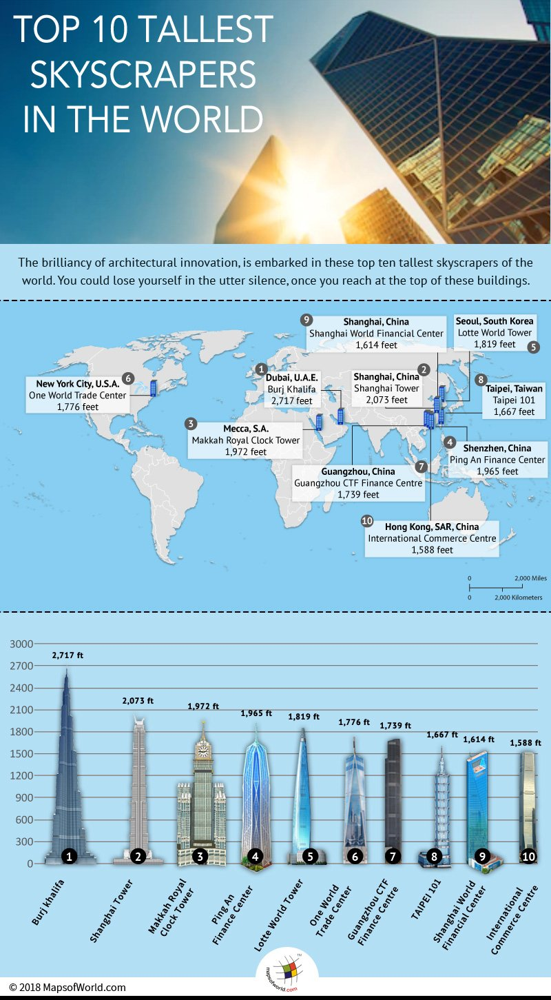 Map showing world's tallest skyscrapers