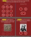 Infographic elaborating aspects of the ten lost tribes of Israel