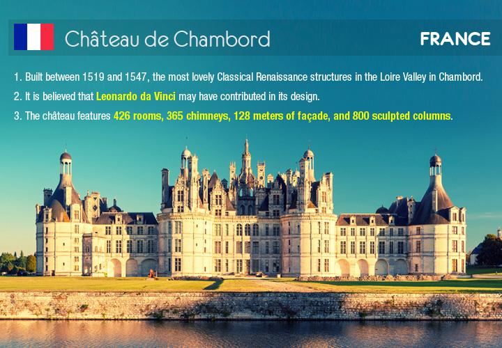 Infographic depicts Château de Chambord