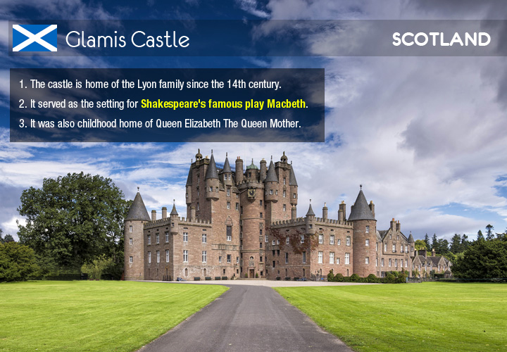 Infographic depicts Glamis Castle