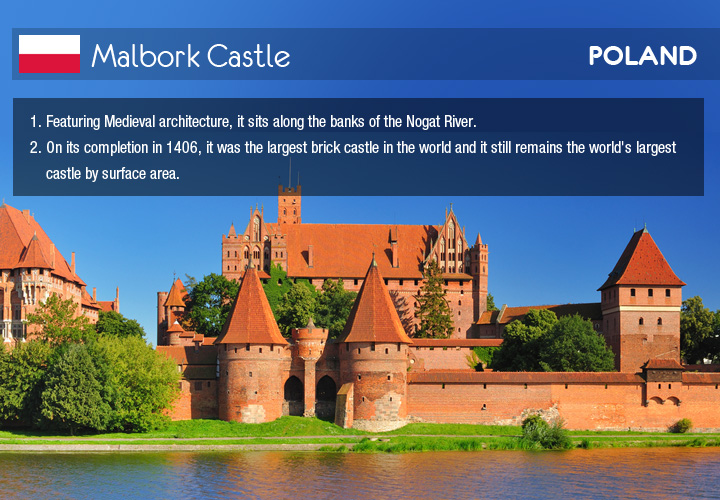 Infographic depicts Malbork Castle