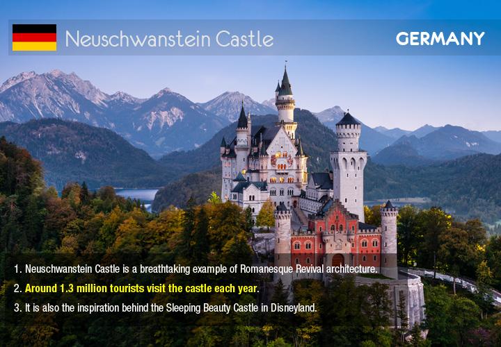 Infographic depicts Neuschwanstein Castle