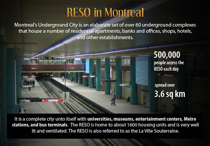 Infographic describing the underground city of Montreal