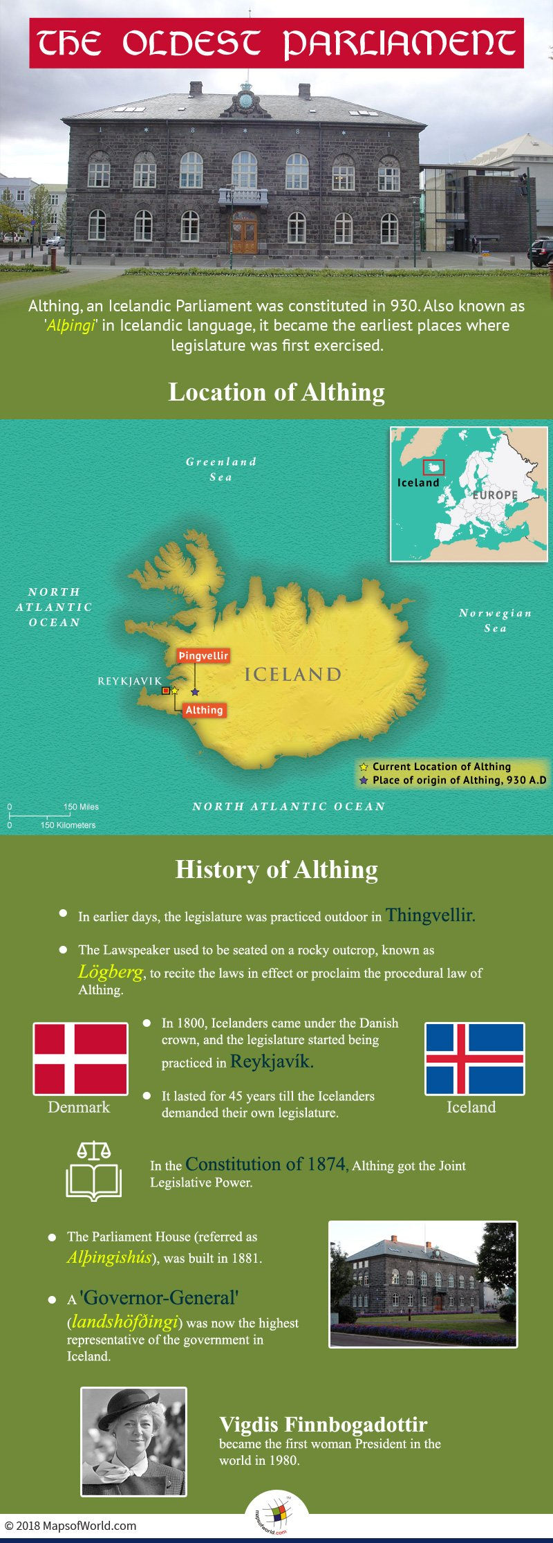 Althing, an Icelandic Parliament is the Oldest in the World