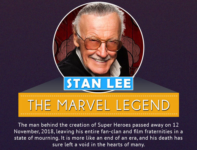 Stan Lee - The Creator of Spider-man, Avengers, X-Men