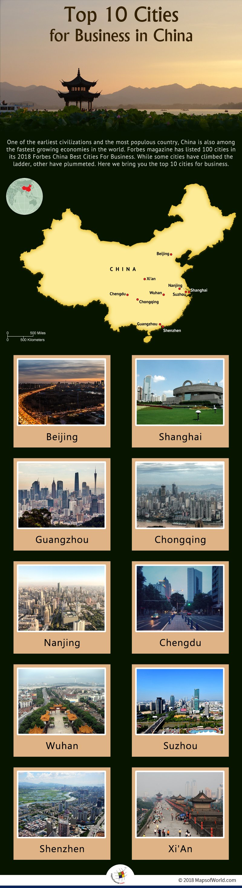 What are the top ten cities for business in China?