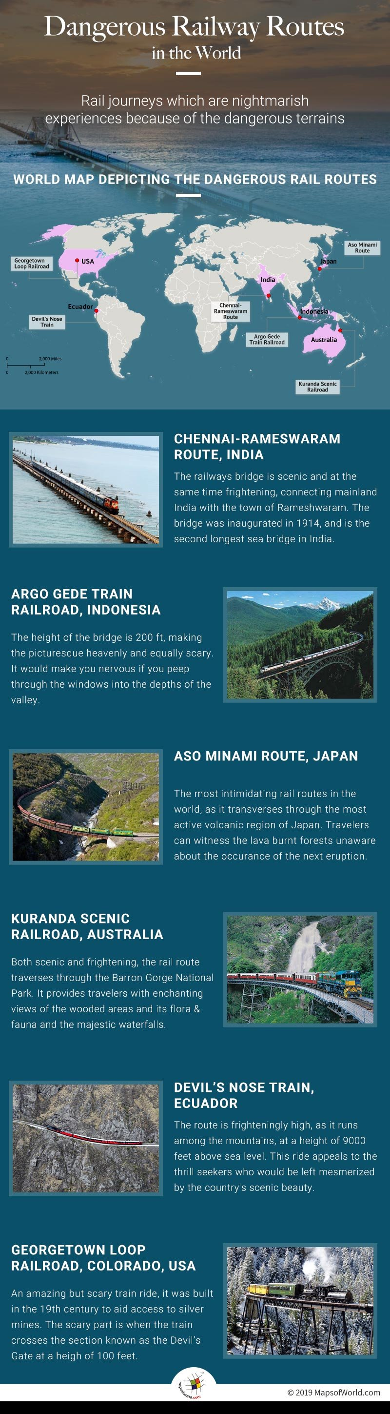 Dangerous Railway Routes in The World